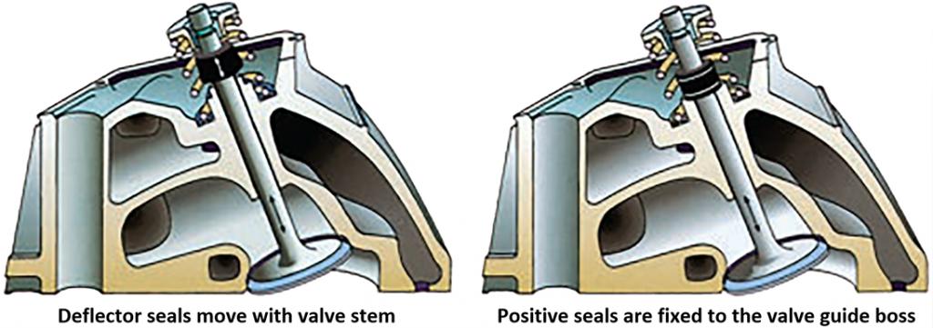 Types of Valve Stem Seals & Guides | Fel-Pro Gaskets