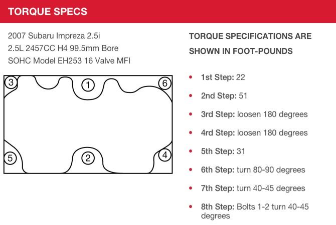 TTY Bolt Specification & Installation | Fel-Pro Gaskets