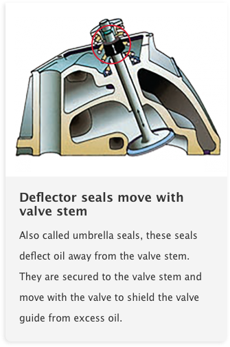 Valve Stem Seals Technical Bulletins Fel Pro Gaskets